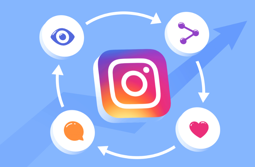 How To Outsmart Instagram New Algorithm Update 2021